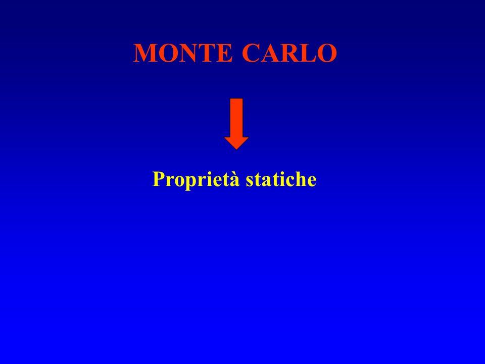 Proprietà statiche MONTE CARLO