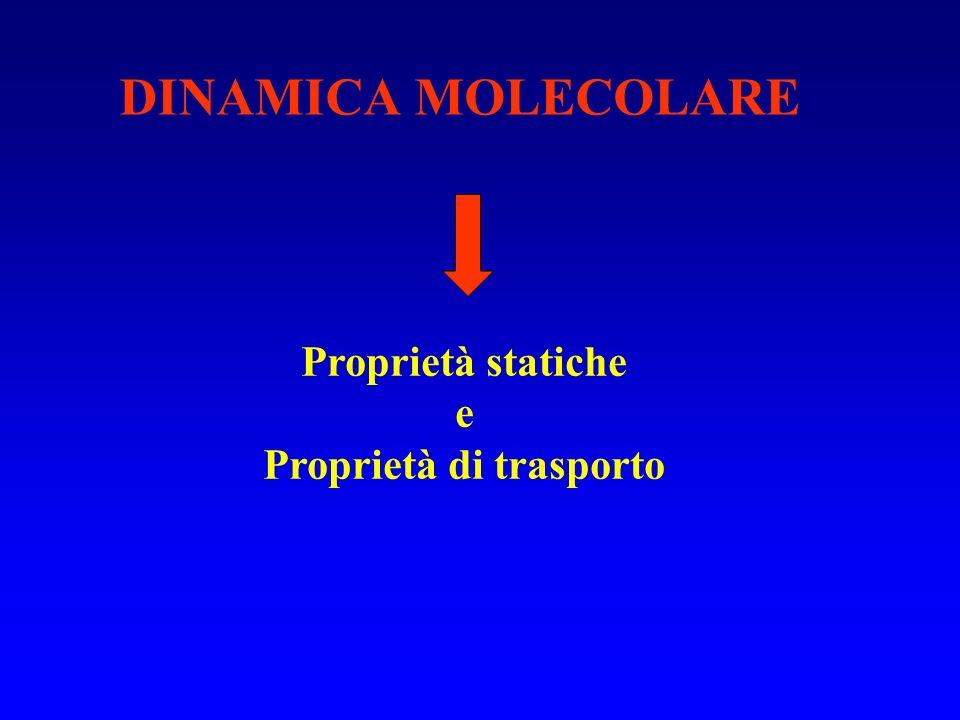 Proprietà statiche e Proprietà di trasporto DINAMICA MOLECOLARE