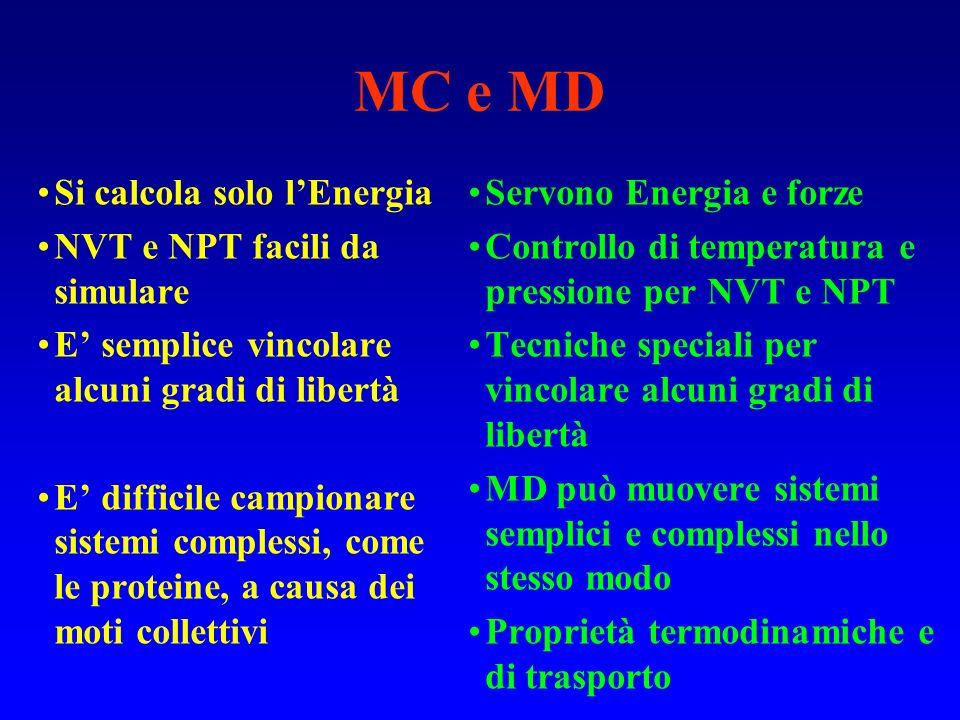 MC e MD Si calcola solo lEnergia NVT e NPT facili da simulare E semplice vincolare alcuni gradi di libertà E difficile campionare sistemi complessi, c