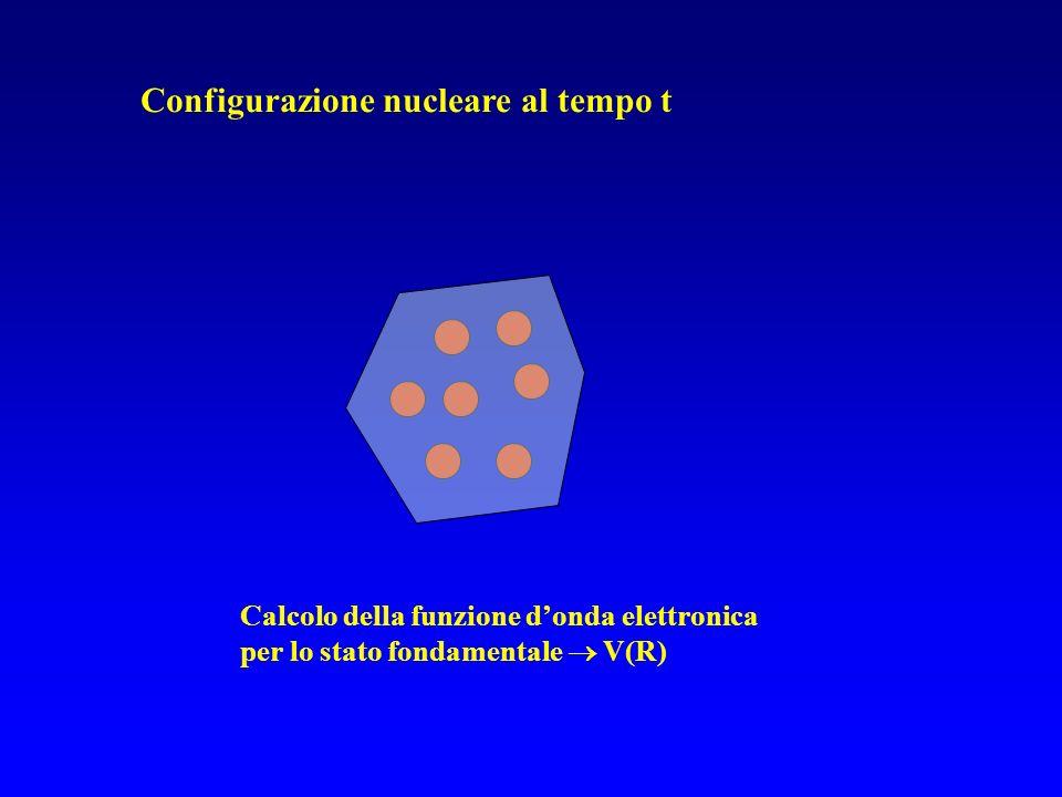 Calcolo della funzione donda elettronica per lo stato fondamentale V(R) Configurazione nucleare al tempo t