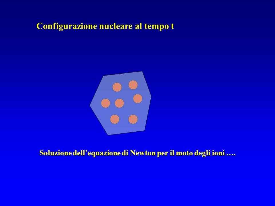 Soluzione dellequazione di Newton per il moto degli ioni …. Configurazione nucleare al tempo t
