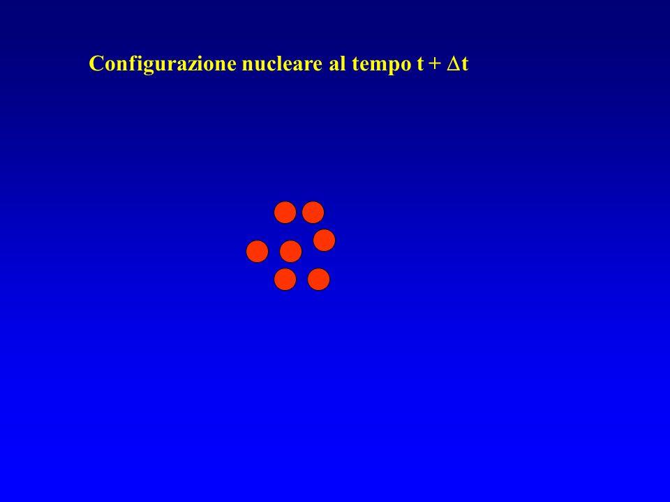 Configurazione nucleare al tempo t + t