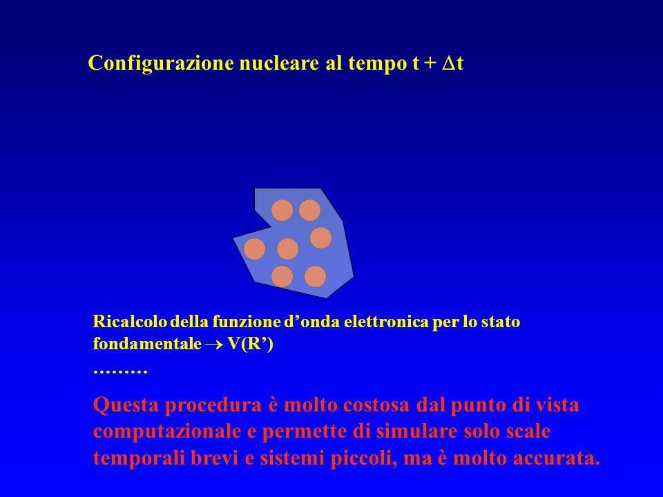 1) Scelta di una forma appropriata per V 2) Soluzione numerica delle equazioni di Newton per il moto degli atomi MD classica è più facile e veloce e permette di studiare sistemi più grandi, ma laffidabilità dei risultati dipende totalmente da V Dinamica Molecolare classica (MD)