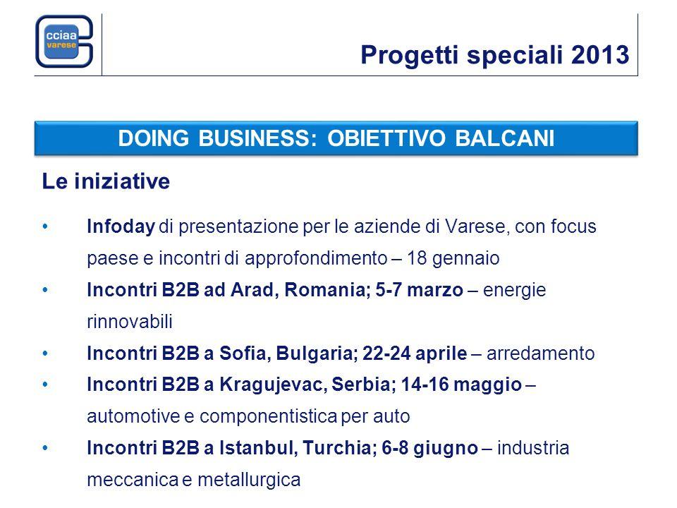 Progetti speciali 2013 Le iniziative Infoday di presentazione per le aziende di Varese, con focus paese e incontri di approfondimento – 18 gennaio Inc