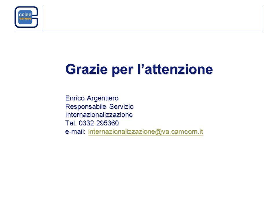Grazie per lattenzione Enrico Argentiero Responsabile Servizio Internazionalizzazione Tel. 0332 295360 e-mail: internazionalizzazione@va.camcom.it int