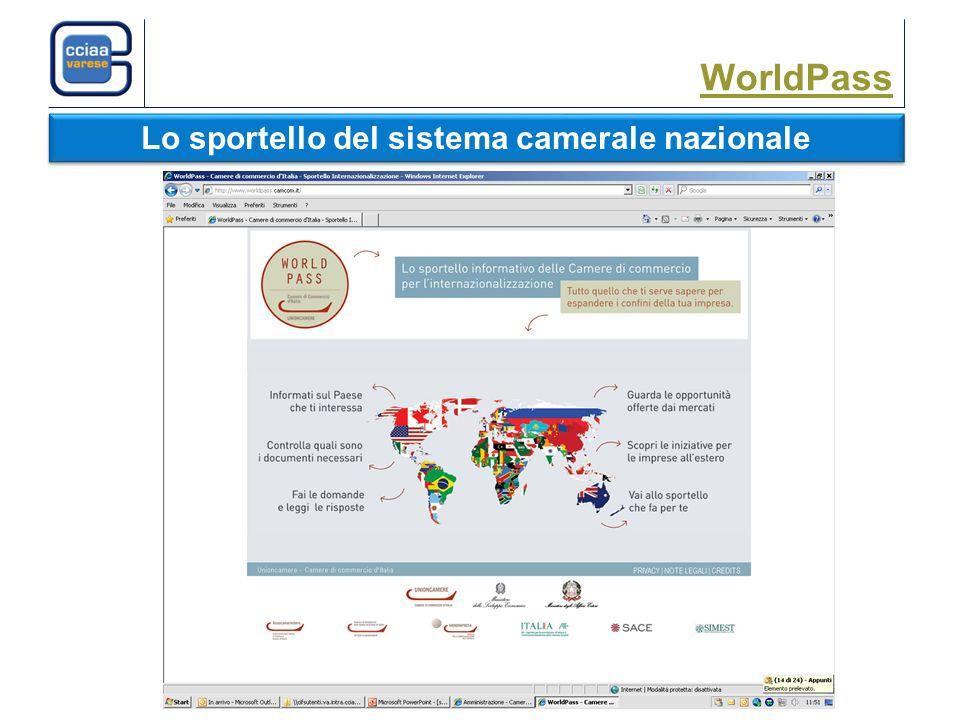 WorldPass Lo sportello del sistema camerale nazionale