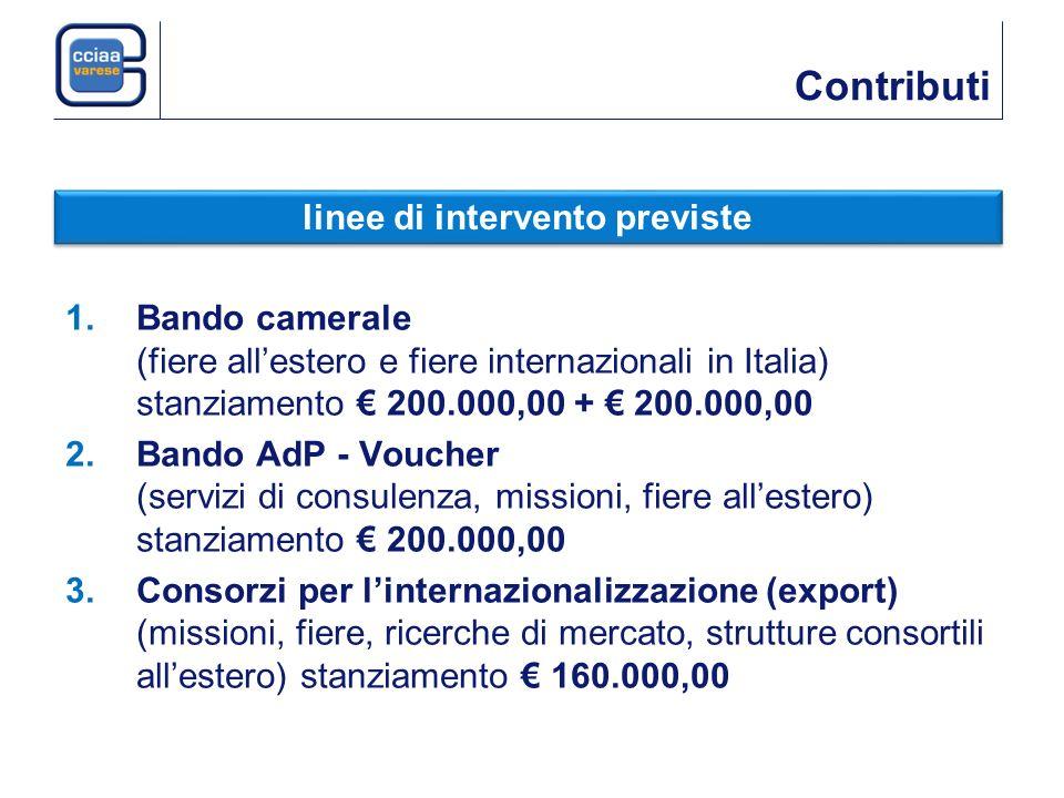 Contributi 1.Bando camerale (fiere allestero e fiere internazionali in Italia) stanziamento 200.000,00 + 200.000,00 2.Bando AdP - Voucher (servizi di
