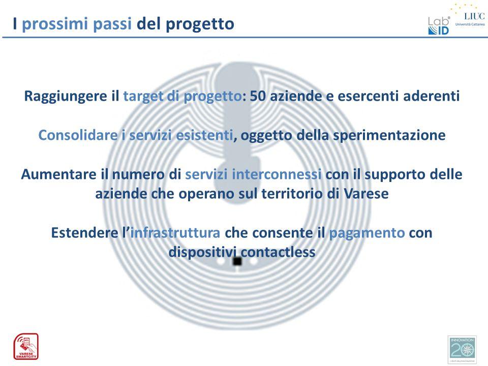 I prossimi passi del progetto Raggiungere il target di progetto: 50 aziende e esercenti aderenti Consolidare i servizi esistenti, oggetto della sperim