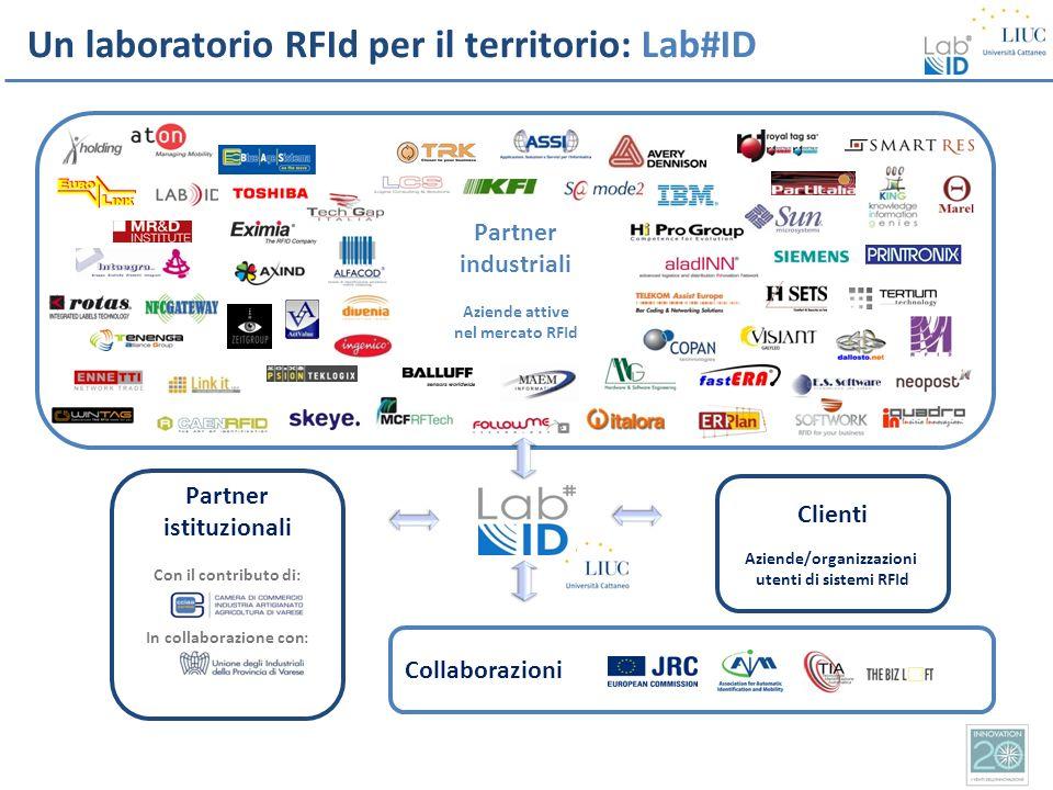 Partner istituzionali Con il contributo di: In collaborazione con: Clienti Aziende/organizzazioni utenti di sistemi RFId Collaborazioni Un laboratorio
