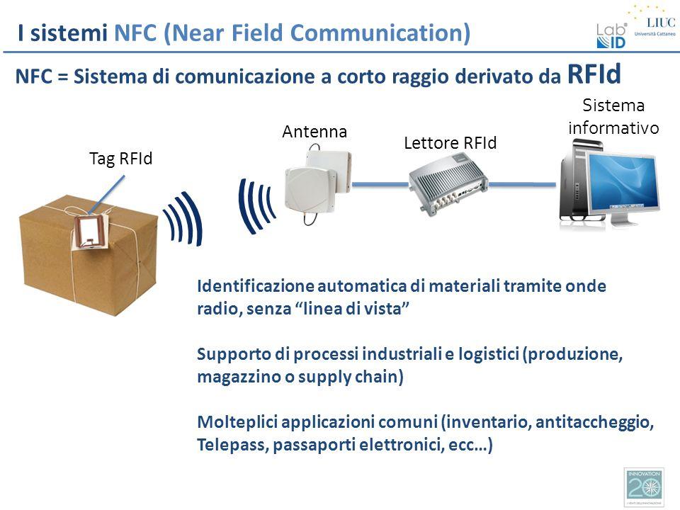 I sistemi NFC (Near Field Communication) ) ) ) ) Lettore RFId Sistema informativo Antenna Da RFId a NFC… Nato dalla combinazione della tecnologia Mobile (GSM) e della tecnologia RFId Il sistema di lettura e trasmissione entra nei Cellulari e nei Tablet Android, Windows Phone, Blackberry, Symbian (aspettando iOs…) Tag RFId ) ) ) )