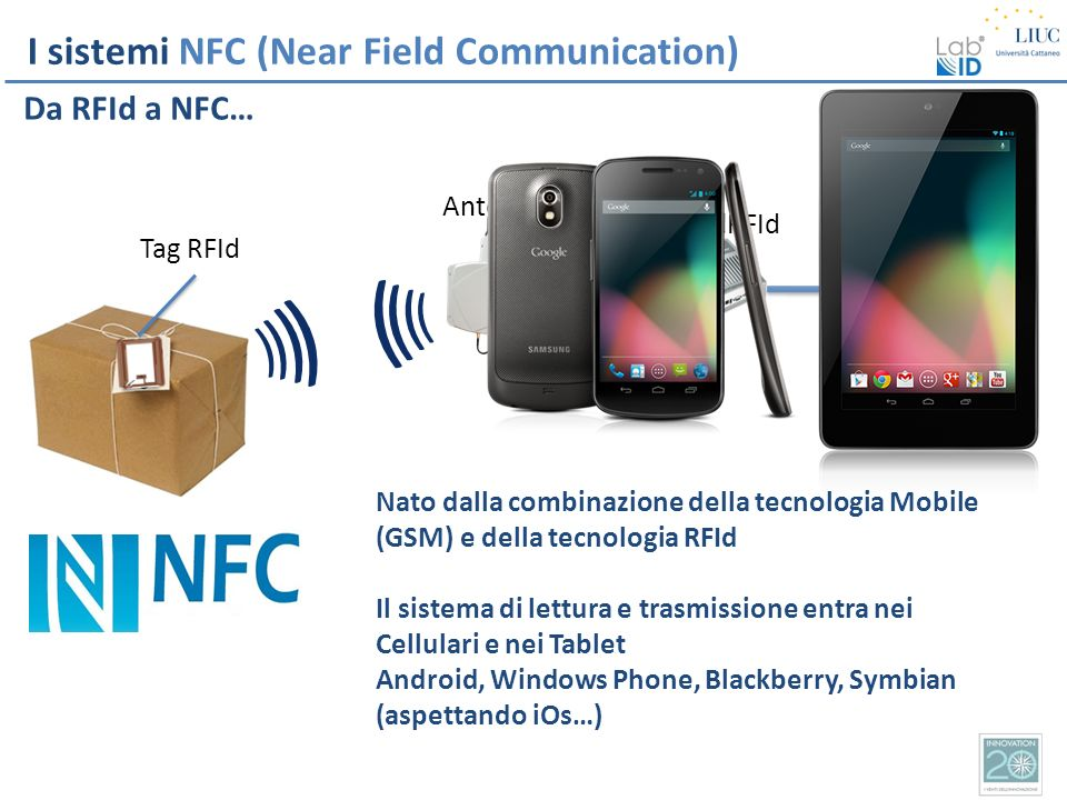 Le potenzialità della tecnologia Due dispositivi NFC vicini (4 – 10 cm) creano una rete peer-to-peer e possono inviare e ricevere dati Lettura di informazioni da tag passiviScambio di informazioni tra dispositivi in prossimità Pagamenti senza contatto …anche con smartphone NFC