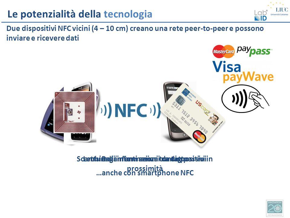 Le potenzialità della tecnologia Due dispositivi NFC vicini (4 – 10 cm) creano una rete peer-to-peer e possono inviare e ricevere dati Lettura di info