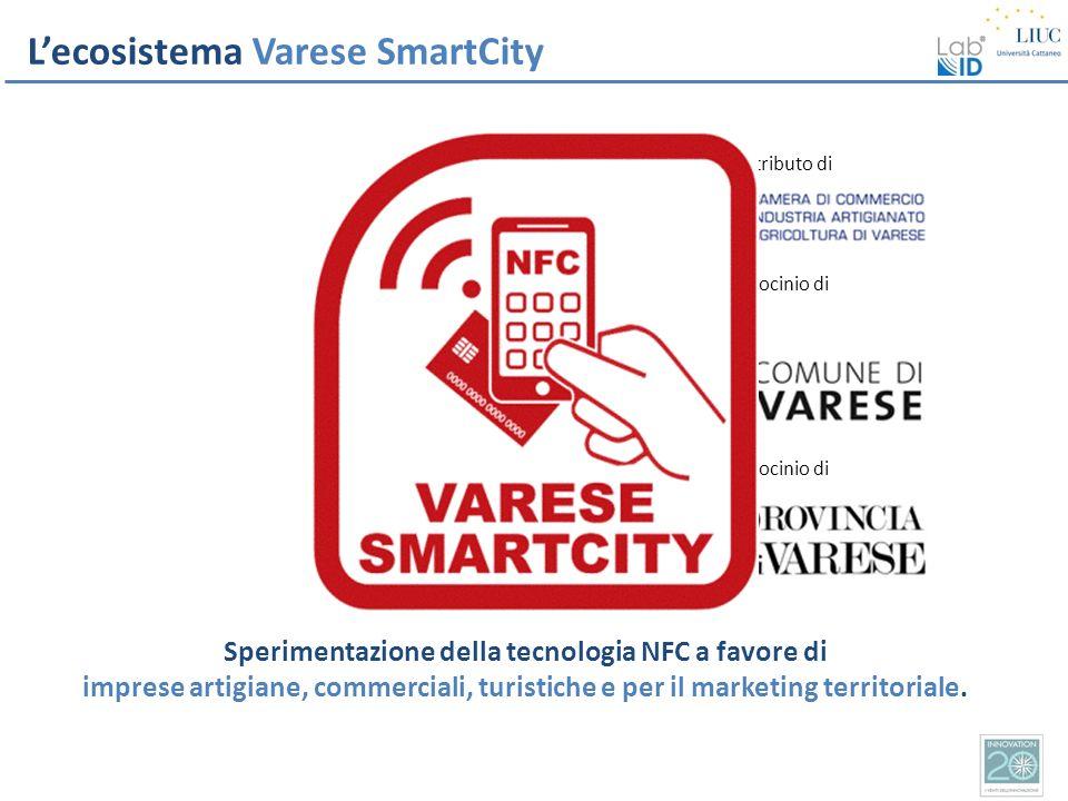 Lecosistema Varese SmartCity Sperimentazione della tecnologia NFC a favore di imprese artigiane, commerciali, turistiche e per il marketing territoria