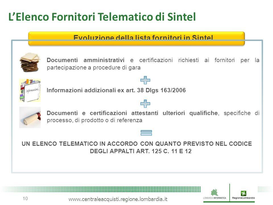 www.centraleacquisti.regione.lombardia.it LElenco Fornitori Telematico di Sintel Evoluzione della lista fornitori in Sintel Documenti amministrativi e
