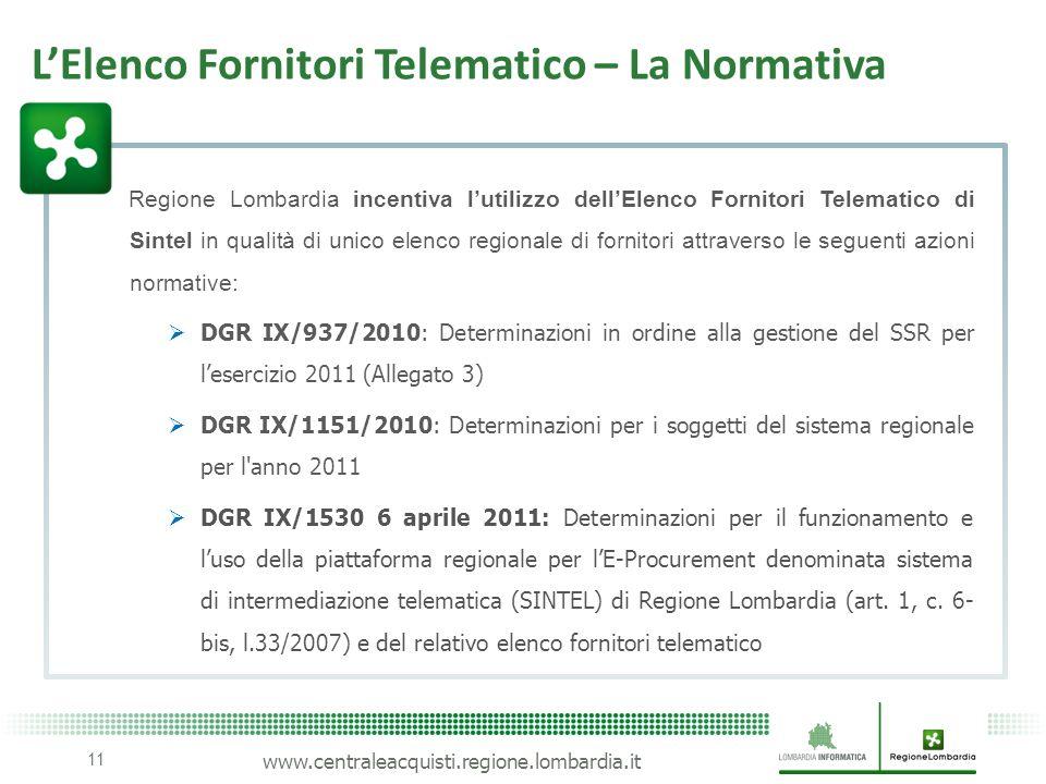 www.centraleacquisti.regione.lombardia.it Regione Lombardia incentiva lutilizzo dellElenco Fornitori Telematico di Sintel in qualità di unico elenco r