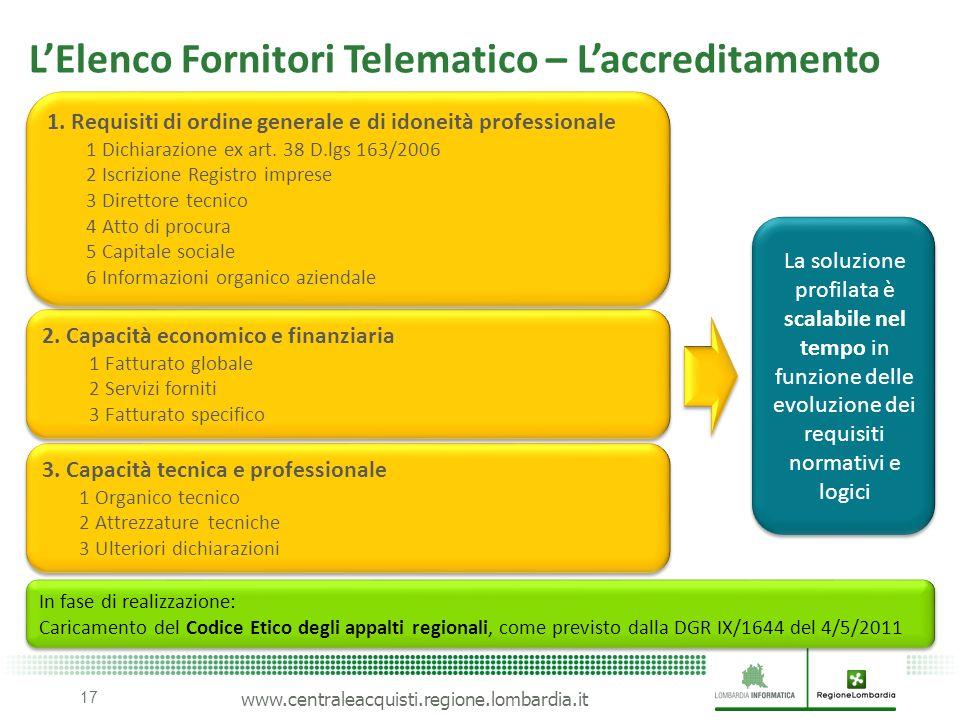 www.centraleacquisti.regione.lombardia.it LElenco Fornitori Telematico – Accreditamento LElenco Fornitori Telematico – Laccreditamento 17 3. Capacità