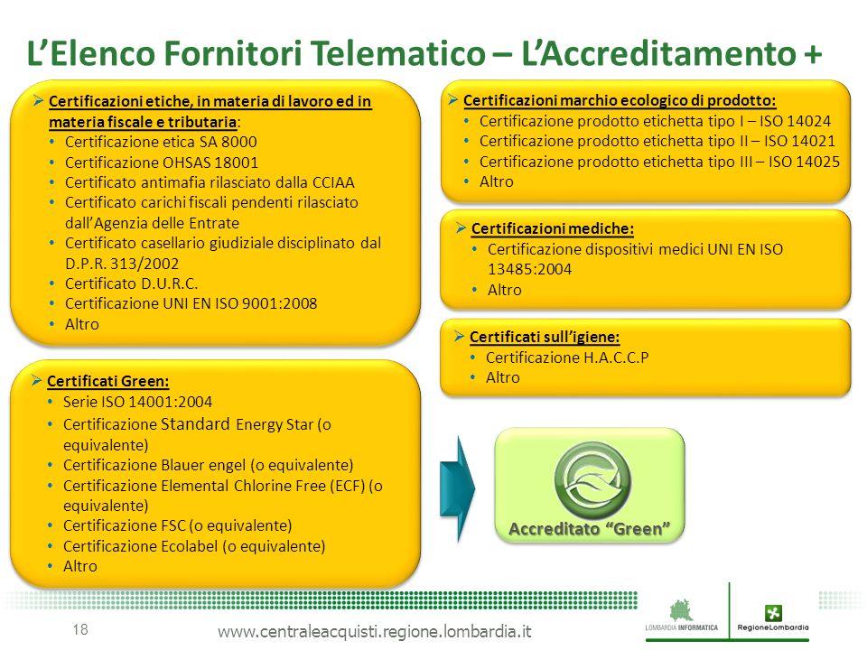 www.centraleacquisti.regione.lombardia.it LElenco Fornitori Telematico – Accreditato Green LElenco Fornitori Telematico – LAccreditamento + 18 Accredi