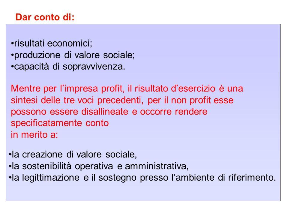 Dar conto di: risultati economici; produzione di valore sociale; capacità di sopravvivenza. la creazione di valore sociale, la sostenibilità operativa