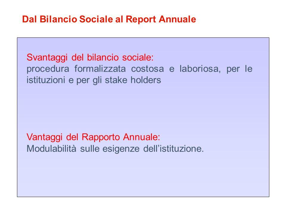 Svantaggi del bilancio sociale: procedura formalizzata costosa e laboriosa, per le istituzioni e per gli stake holders Vantaggi del Rapporto Annuale: Modulabilità sulle esigenze dellistituzione.