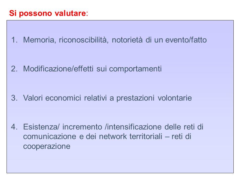 1.Memoria, riconoscibilità, notorietà di un evento/fatto 2.Modificazione/effetti sui comportamenti 3.Valori economici relativi a prestazioni volontarie 4.Esistenza/ incremento /intensificazione delle reti di comunicazione e dei network territoriali – reti di cooperazione Si possono valutare: