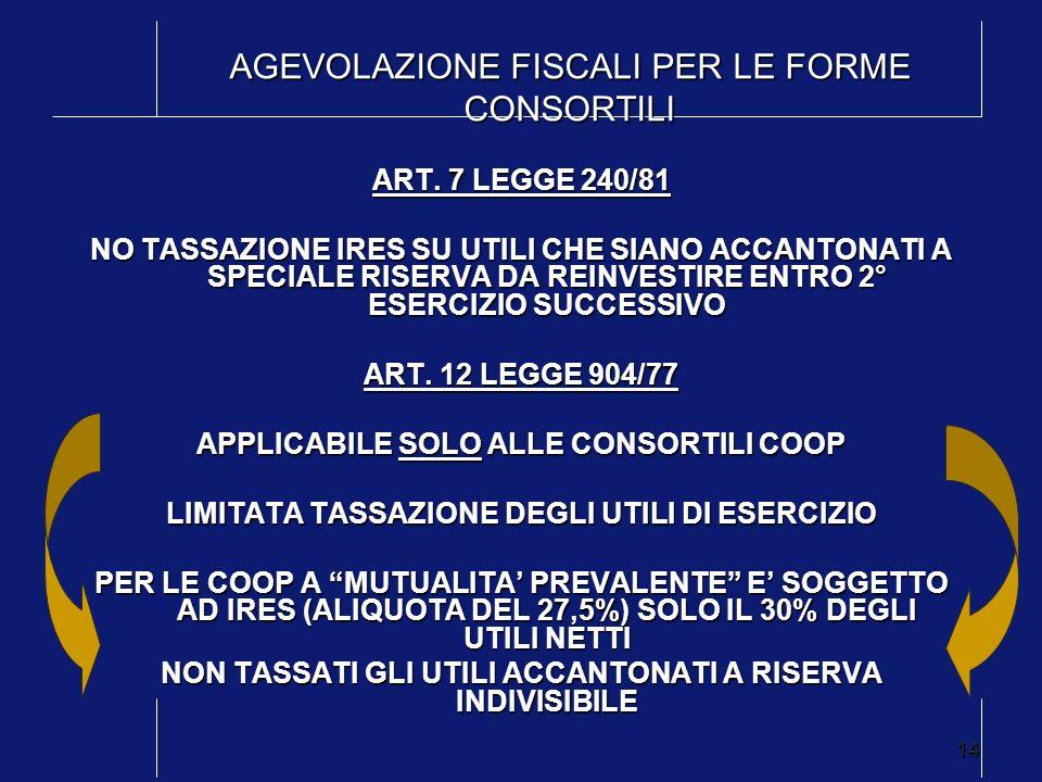14 AGEVOLAZIONE FISCALI PER LE FORME CONSORTILI ART. 7 LEGGE 240/81 NO TASSAZIONE IRES SU UTILI CHE SIANO ACCANTONATI A SPECIALE RISERVA DA REINVESTIR