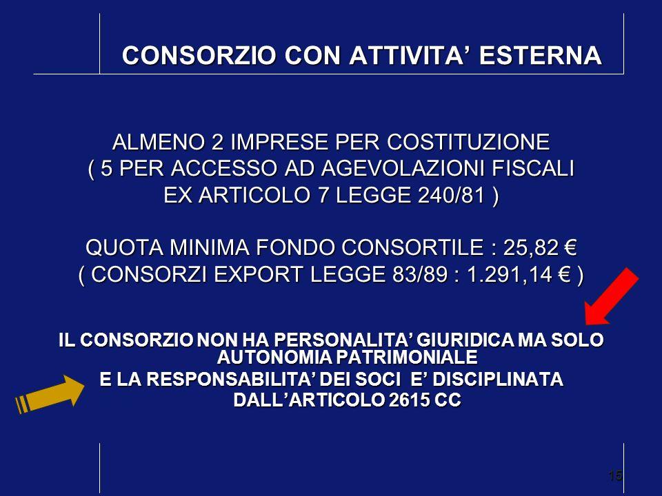 15 CONSORZIO CON ATTIVITA ESTERNA ALMENO 2 IMPRESE PER COSTITUZIONE ( 5 PER ACCESSO AD AGEVOLAZIONI FISCALI EX ARTICOLO 7 LEGGE 240/81 ) QUOTA MINIMA