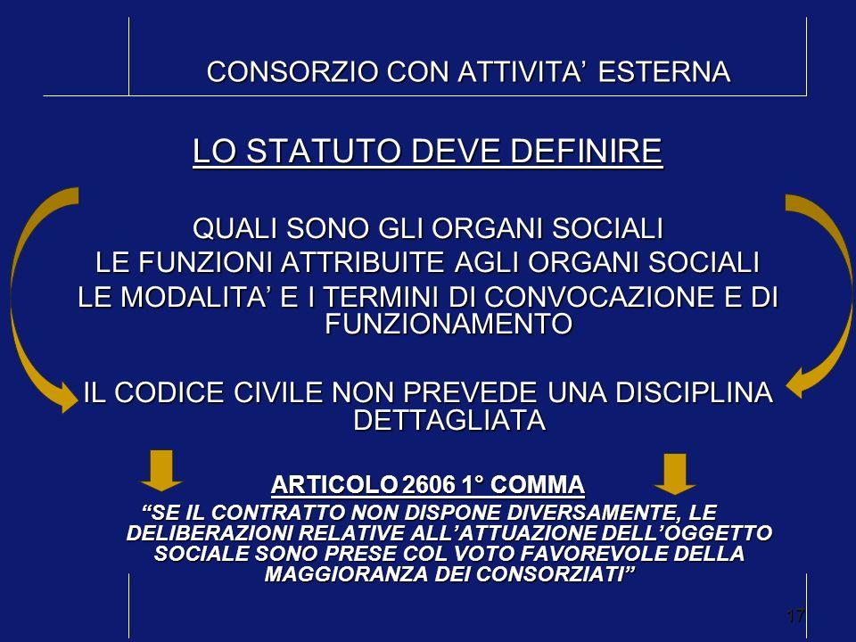 17 CONSORZIO CON ATTIVITA ESTERNA LO STATUTO DEVE DEFINIRE QUALI SONO GLI ORGANI SOCIALI LE FUNZIONI ATTRIBUITE AGLI ORGANI SOCIALI LE MODALITA E I TE