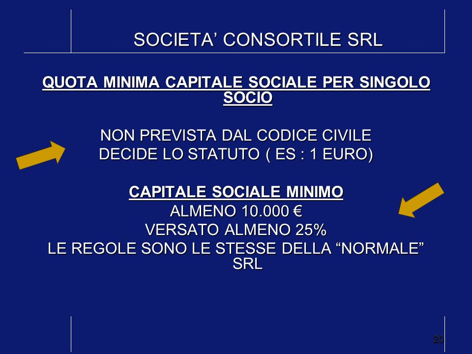 20 SOCIETA CONSORTILE SRL QUOTA MINIMA CAPITALE SOCIALE PER SINGOLO SOCIO NON PREVISTA DAL CODICE CIVILE DECIDE LO STATUTO ( ES : 1 EURO) CAPITALE SOC