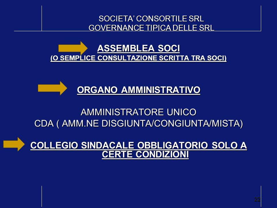 22 SOCIETA CONSORTILE SRL GOVERNANCE TIPICA DELLE SRL ASSEMBLEA SOCI (O SEMPLICE CONSULTAZIONE SCRITTA TRA SOCI) ORGANO AMMINISTRATIVO AMMINISTRATORE