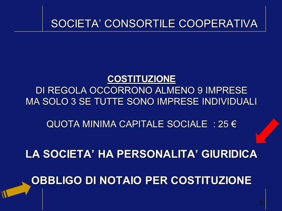 24 SOCIETA CONSORTILE COOPERATIVA COSTITUZIONE DI REGOLA OCCORRONO ALMENO 9 IMPRESE MA SOLO 3 SE TUTTE SONO IMPRESE INDIVIDUALI QUOTA MINIMA CAPITALE