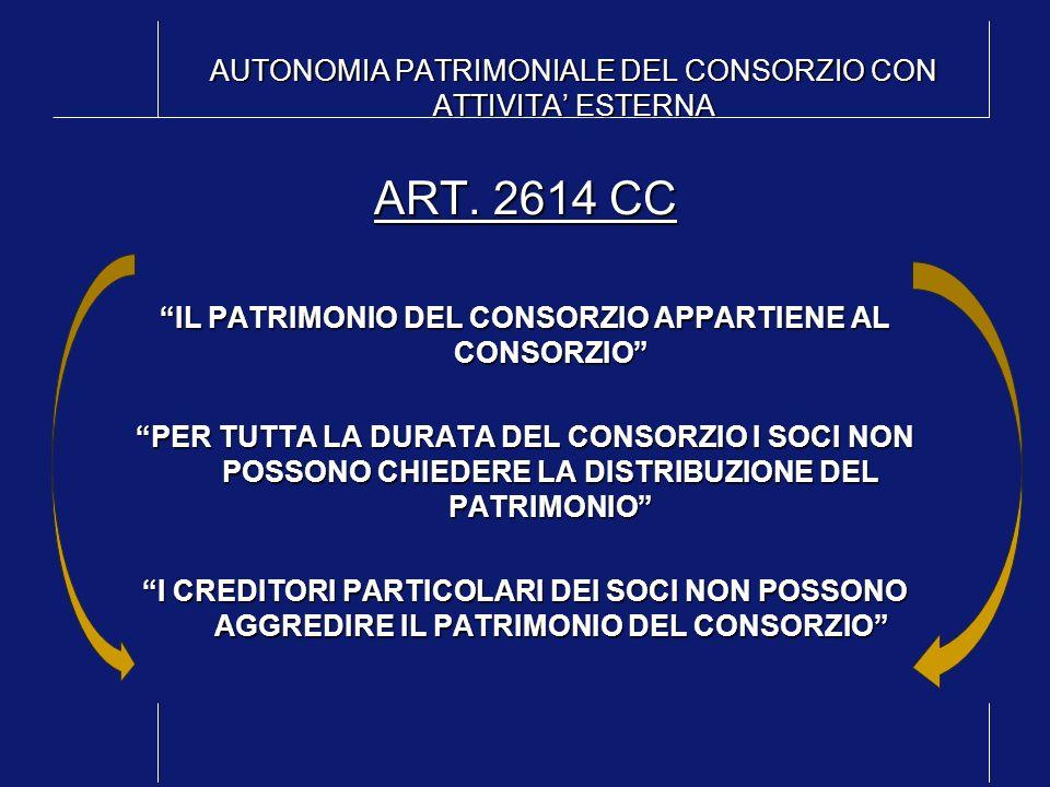 AUTONOMIA PATRIMONIALE DEL CONSORZIO CON ATTIVITA ESTERNA ART. 2614 CC IL PATRIMONIO DEL CONSORZIO APPARTIENE AL CONSORZIO PER TUTTA LA DURATA DEL CON