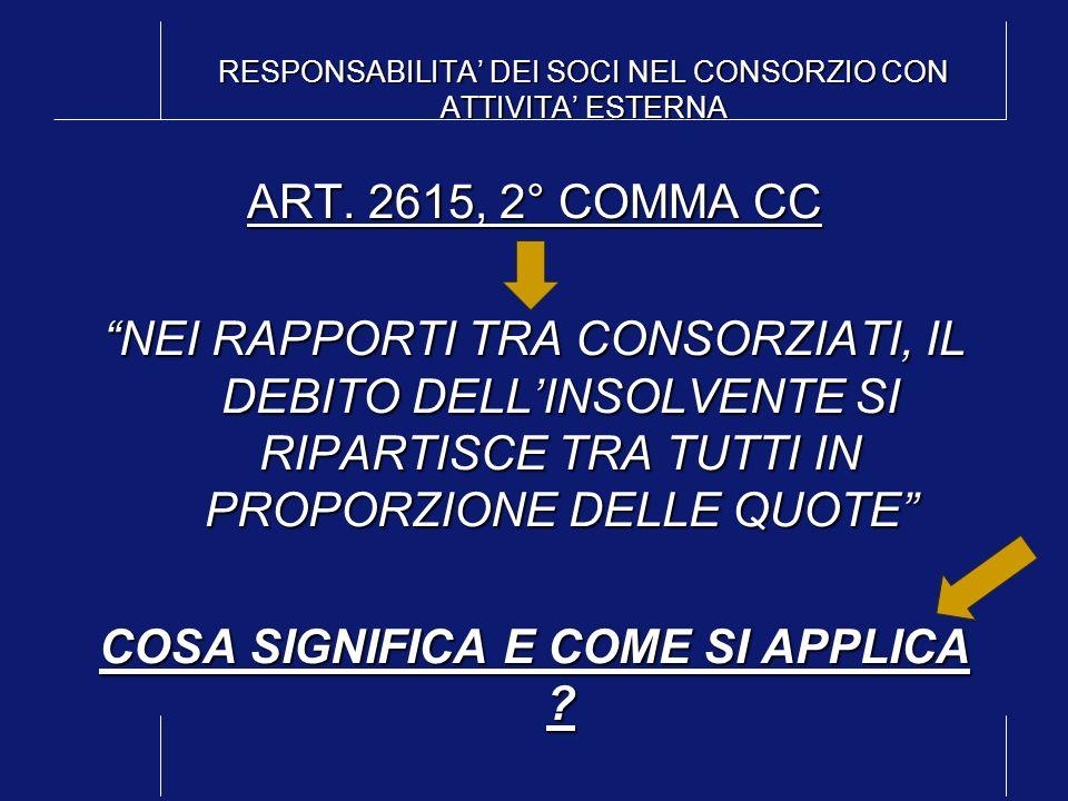 RESPONSABILITA DEI SOCI NEL CONSORZIO CON ATTIVITA ESTERNA ART. 2615, 2° COMMA CC NEI RAPPORTI TRA CONSORZIATI, IL DEBITO DELLINSOLVENTE SI RIPARTISCE