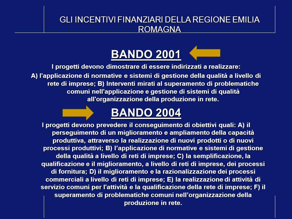 GLI INCENTIVI FINANZIARI DELLA REGIONE EMILIA ROMAGNA BANDO 2001 I progetti devono dimostrare di essere indirizzati a realizzare: A) l'applicazione di