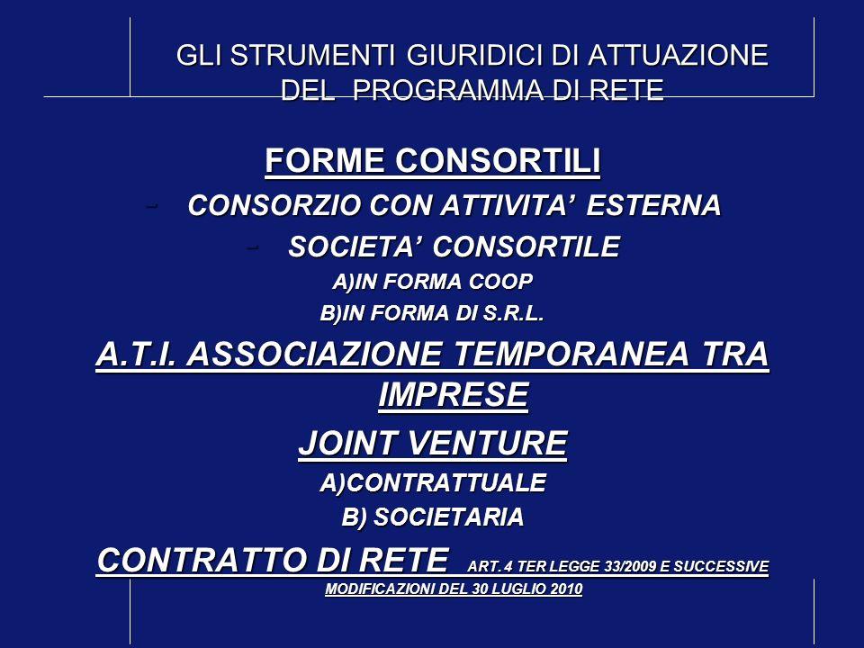 GLI STRUMENTI GIURIDICI DI ATTUAZIONE DEL PROGRAMMA DI RETE FORME CONSORTILI - CONSORZIO CON ATTIVITA ESTERNA - SOCIETA CONSORTILE A)IN FORMA COOP B)I