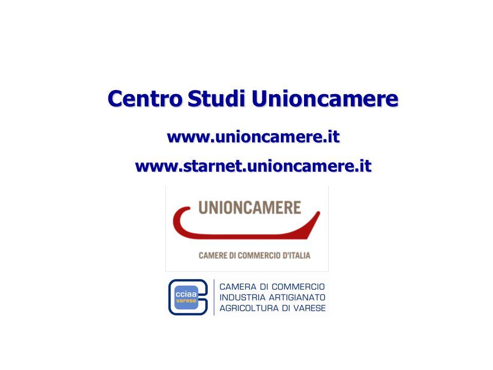 Centro Studi Unioncamere www.unioncamere.itwww.starnet.unioncamere.it