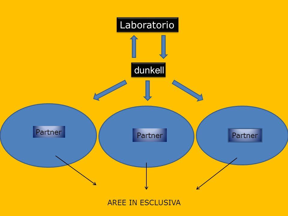 Laboratorio dunkell Partner AREE IN ESCLUSIVA Partner