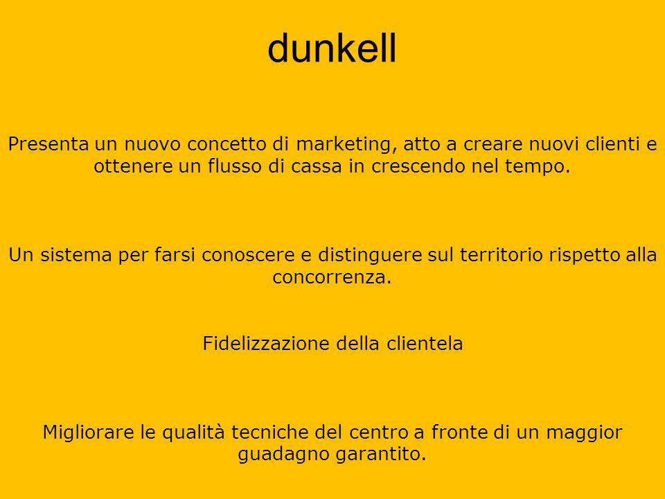 dunkell Presenta un nuovo concetto di marketing, atto a creare nuovi clienti e ottenere un flusso di cassa in crescendo nel tempo. Un sistema per fars