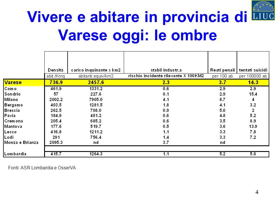 5 Vivere e abitare in provincia di Varese oggi: le ombre Fonti: ASR Lombardia e OsserVA