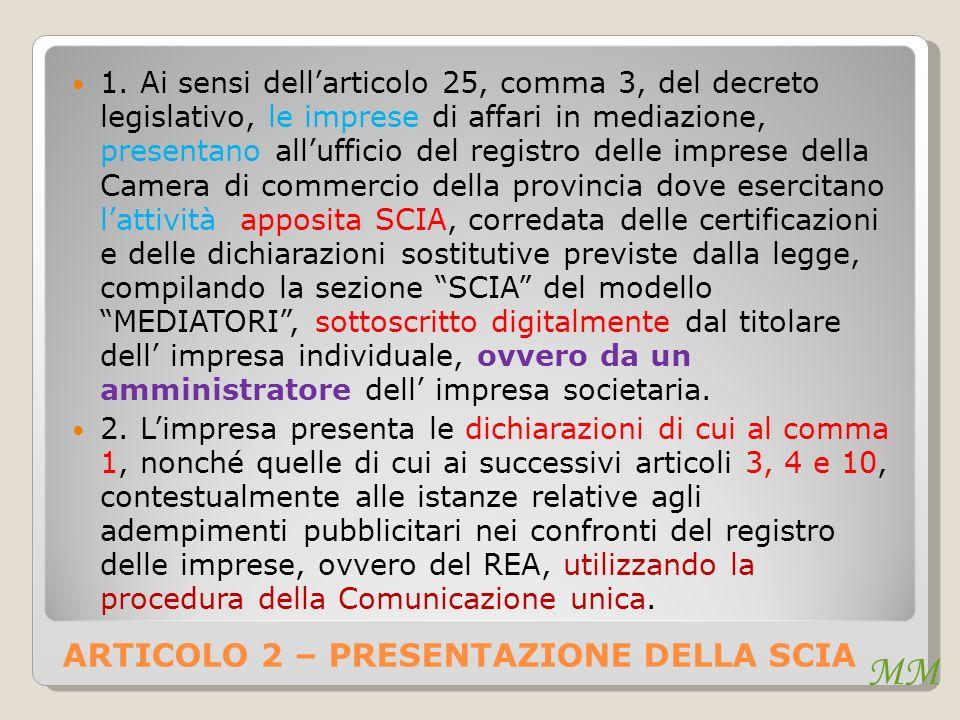 MM ARTICOLO 2 – PRESENTAZIONE DELLA SCIA 1.