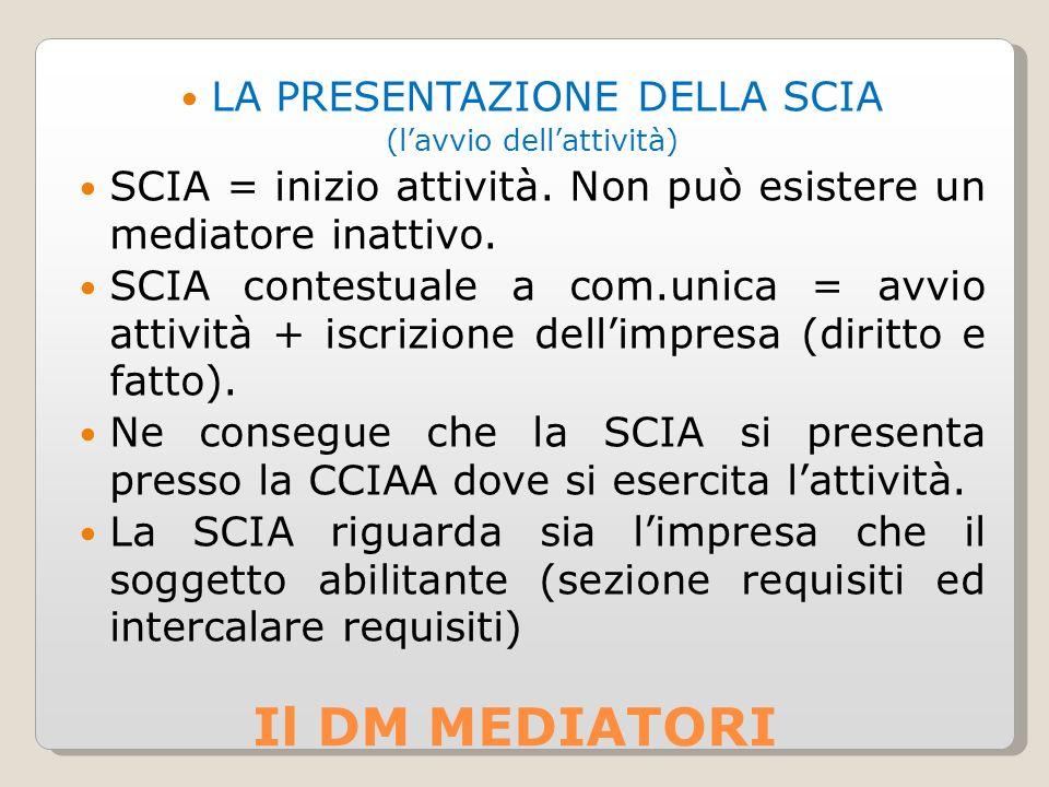 Il DM MEDIATORI LA PRESENTAZIONE DELLA SCIA (lavvio dellattività) SCIA = inizio attività.
