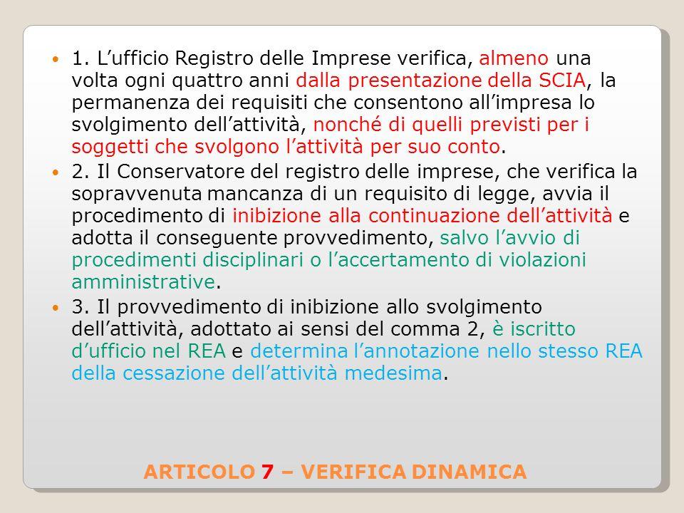 ARTICOLO 7 – VERIFICA DINAMICA 1.