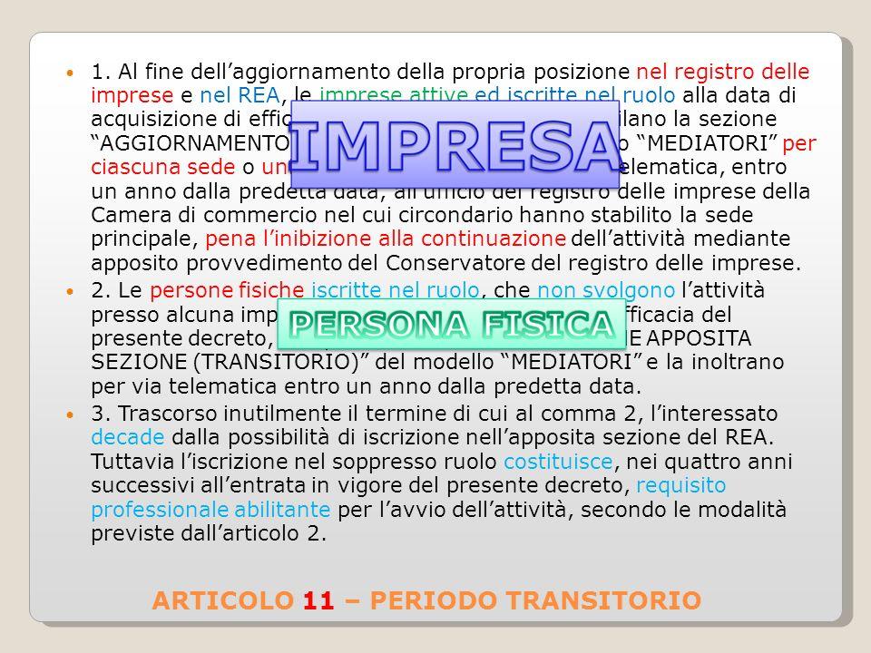 ARTICOLO 11 – PERIODO TRANSITORIO 1.