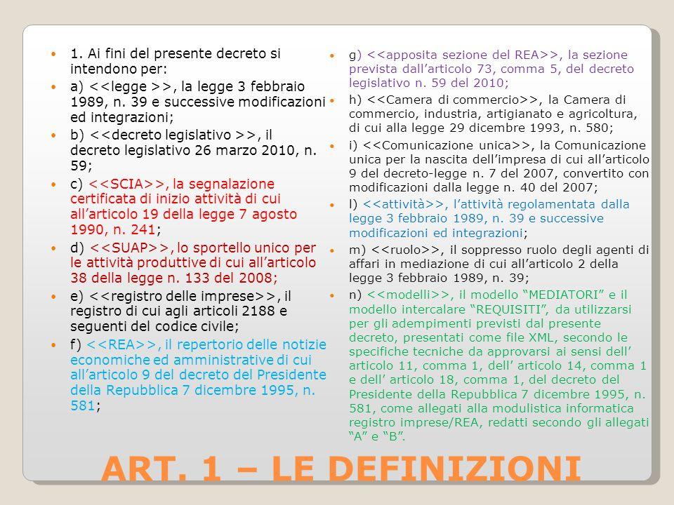 ART.1 – LE DEFINIZIONI 1.