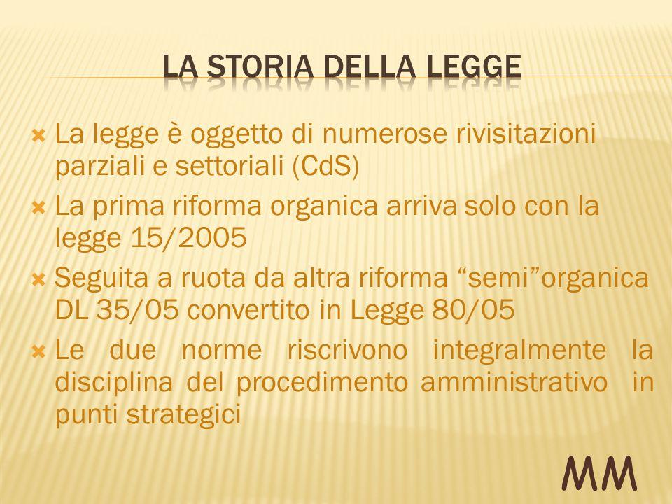 La legge è oggetto di ulteriori interventi normativi Leggi finanziarie Leggi di settore (legge Bersani) Fino allultimo integrale: legge 69/09 MM