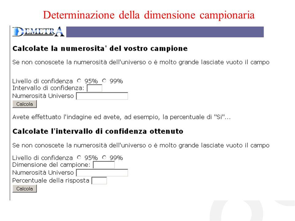 http://www.opinioni.net/campione.php Determinazione della dimensione campionaria Per calcolare in modo automatico la numerosità del campione: Definizione del livello di confidenza Intervallo di confidenza Numerosità universo Nel caso la popolazione di riferimento sia di notevoli dimensioni e pertanto si possano introdurre le semplificazioni dettate dall approssimazione normale (e dal campionamento da popolazioni infinite).