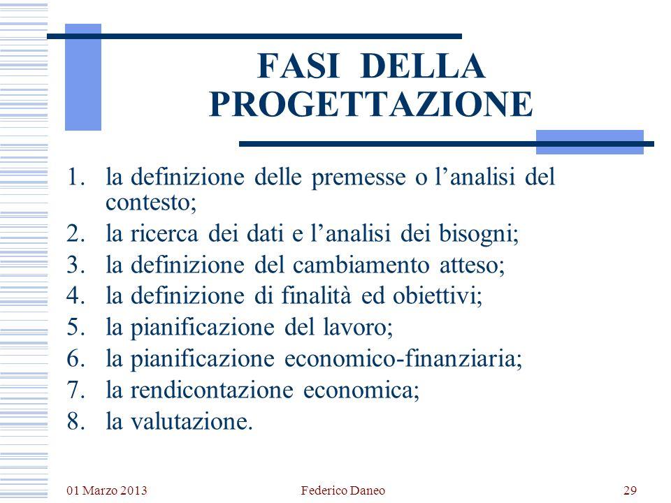 01 Marzo 2013 Federico Daneo29 FASI DELLA PROGETTAZIONE 1.la definizione delle premesse o lanalisi del contesto; 2.la ricerca dei dati e lanalisi dei