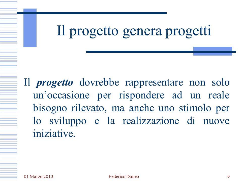 01 Marzo 2013 Federico Daneo9 Il progetto genera progetti Il progetto dovrebbe rappresentare non solo unoccasione per rispondere ad un reale bisogno r