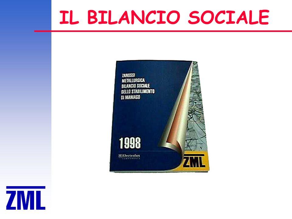 STRUTTURA DEL BILANCIO SOCIALE Lelaborato deve possedere la seguente struttura: –Una introduzione –Una descrizione dellimpresa –Le caratteristiche socio-economiche della comunità circostante –La storia dello stabilimento