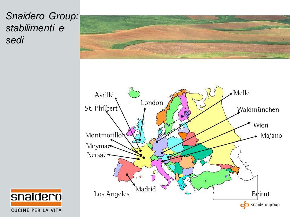 Waldmünchen Majano Melle St. Philbert Avrillé Meymac Nersac BeirutLos Angeles Wien London Montmorillon Madrid Snaidero Group: stabilimenti e sedi