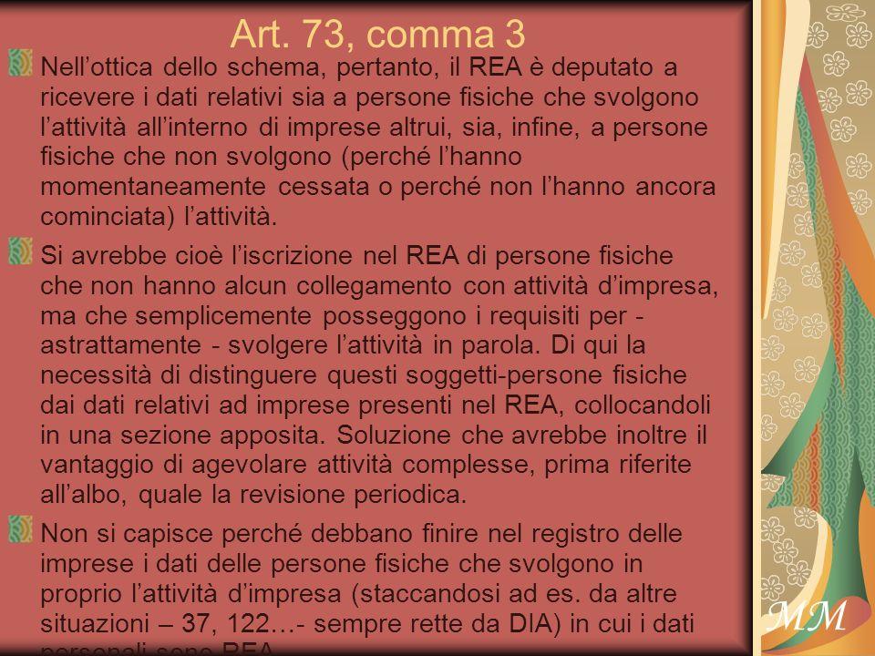 MM Art.